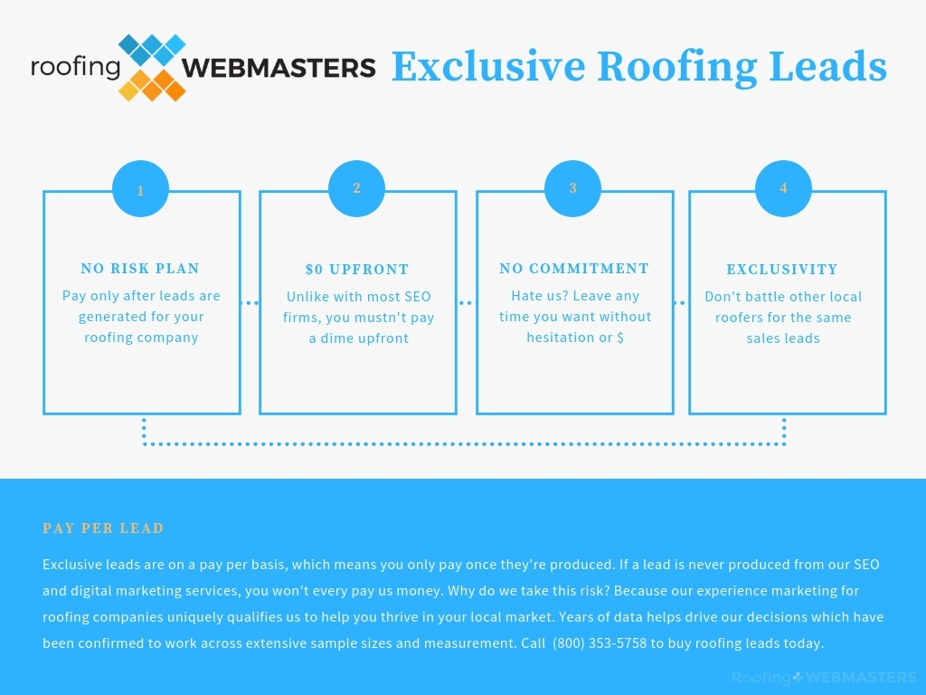 Exclusive Roofing Leads