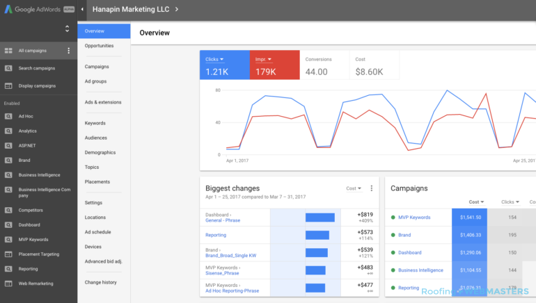 Search Marketing Through Google Ads