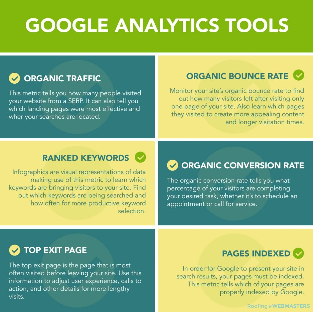 Helpful Tools From Google Analytics