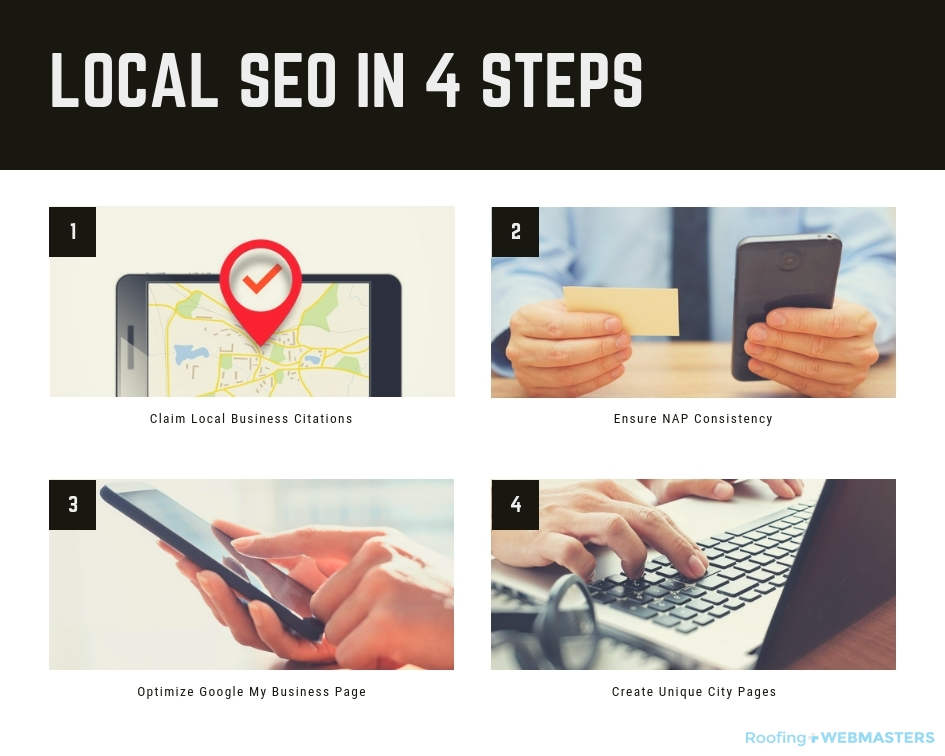 Local SEO for Roofers in 4 Steps