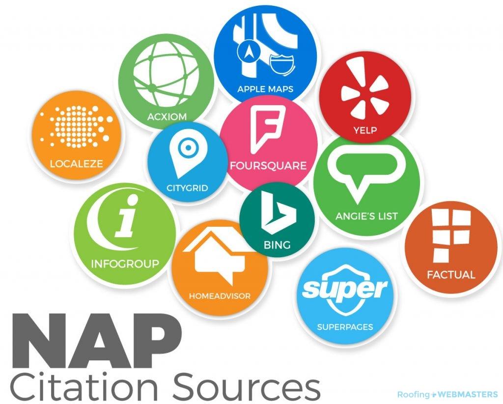 Roofing NAP Citations
