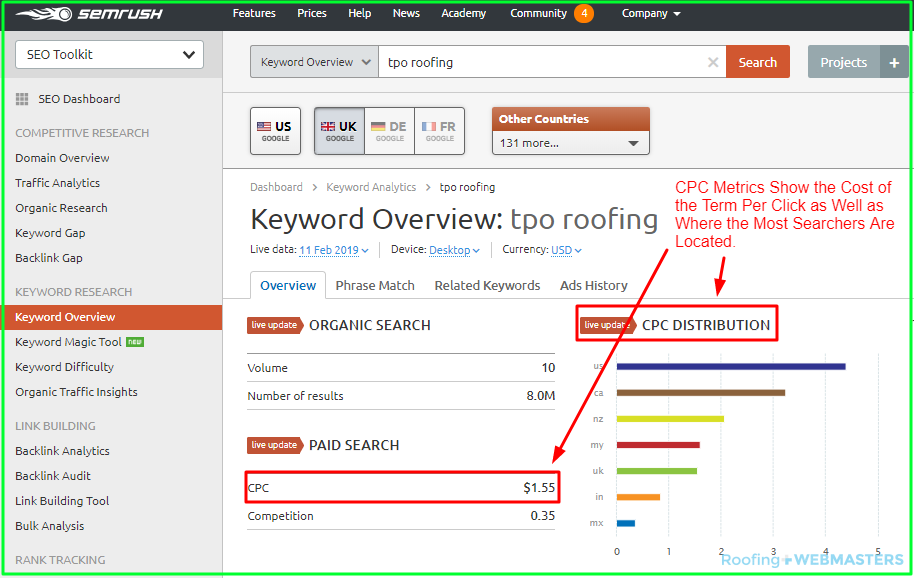 Roofing CPC Analytics