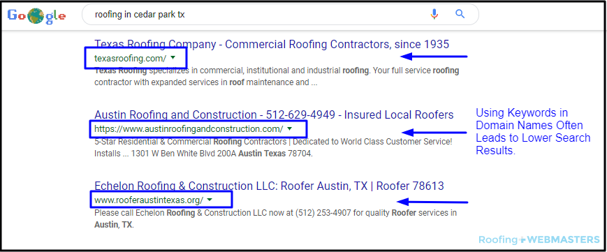 Using Keywords in Your Roofing Domain