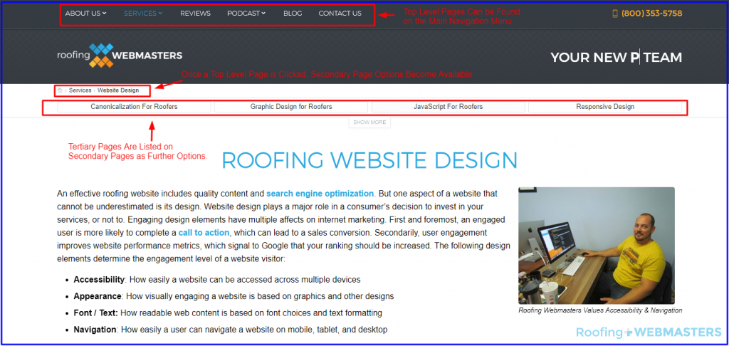 Roofing Site Page Structure