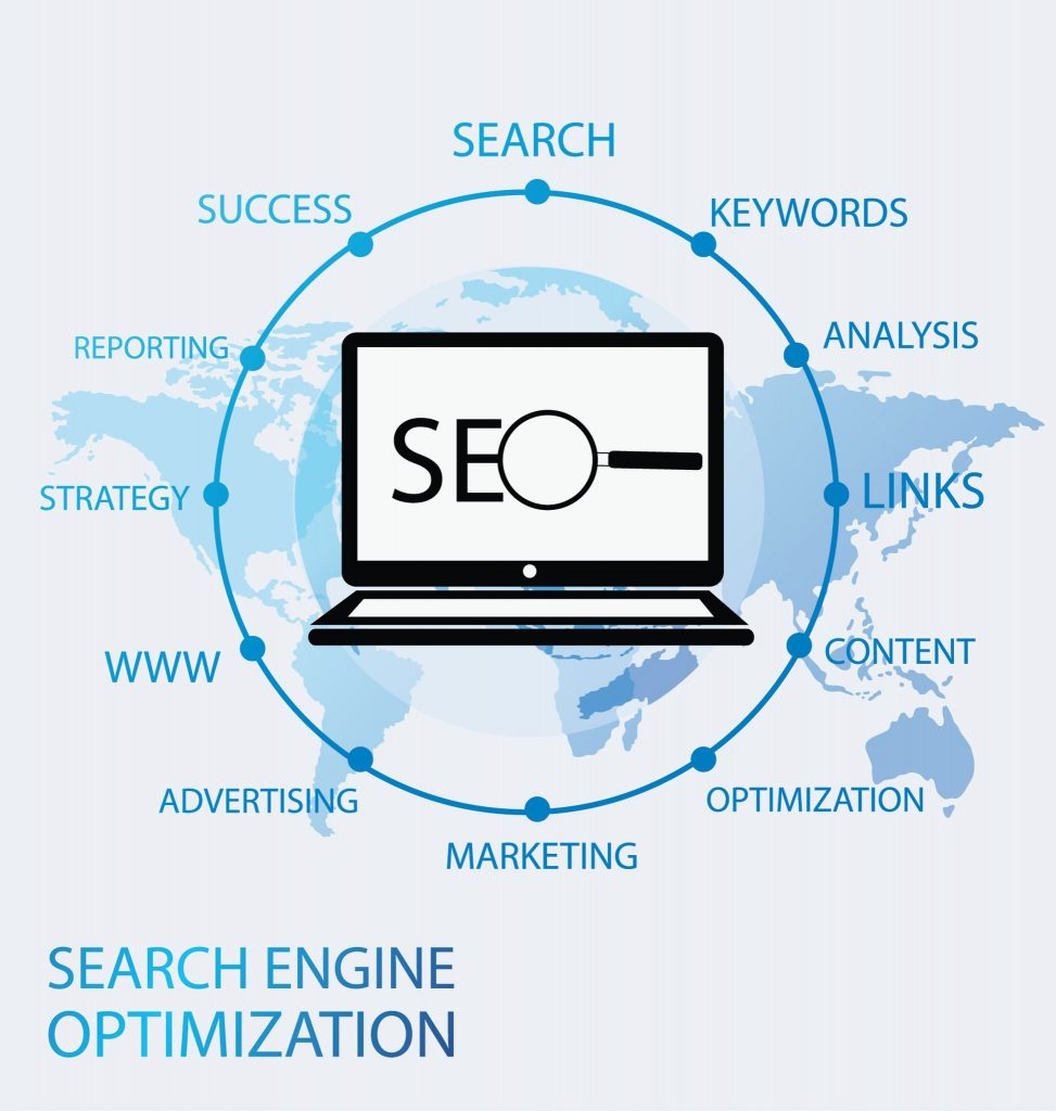 SEO Planning for Your Roofing Website