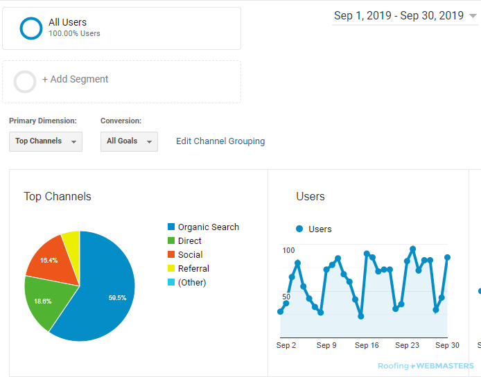 September Search Marketing Results in Analytics