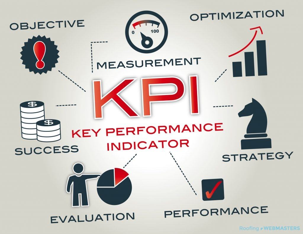 KPI Meaning Graphic
