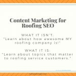 What is Content Marketing for Roofing SEO